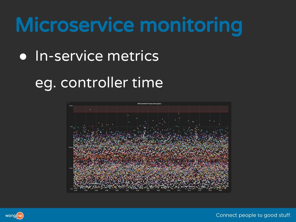 Microservice monitoring ● In-service metrics eg...