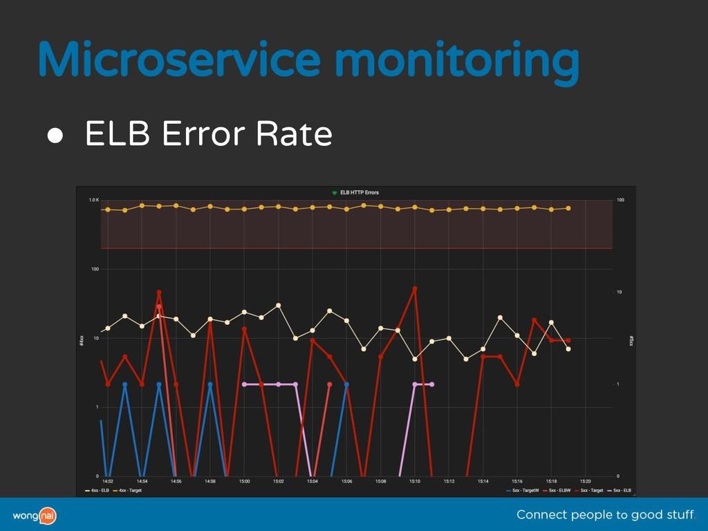 Microservice monitoring ● ELB Error Rate