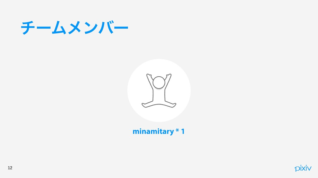 νʔϜϝϯόʔ  minamitary * 1