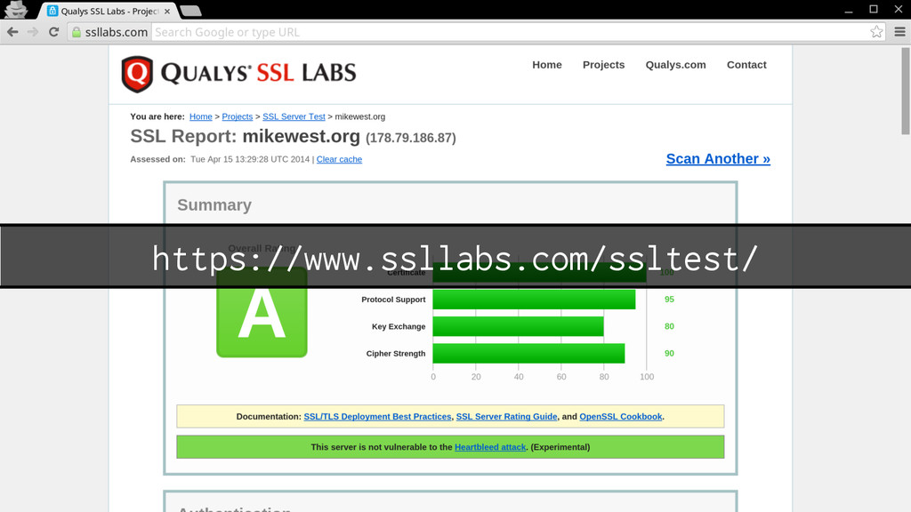 https://www.ssllabs.com/ssltest/