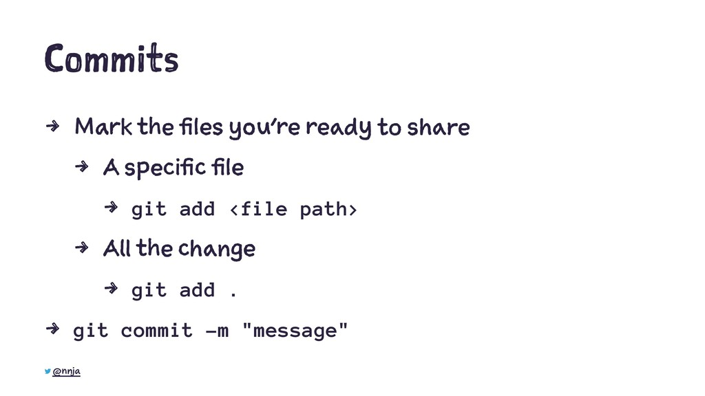 Commits 4 Mark the files you're ready to share ...