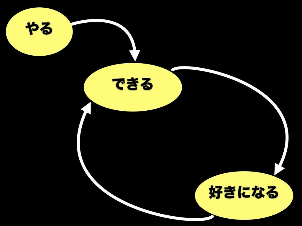 Ͱ͖Δ ͖ʹͳΔ Δ