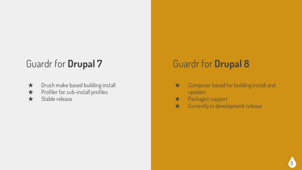 Guardr for Drupal 8 ★ Composer based for buildi...