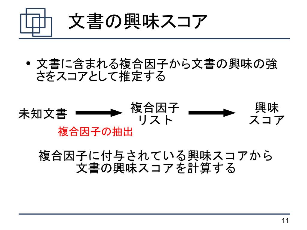 11  文書の興味スコア ● 文書に含まれる複合因子から文書の興味の強 さをスコアとして推定す...