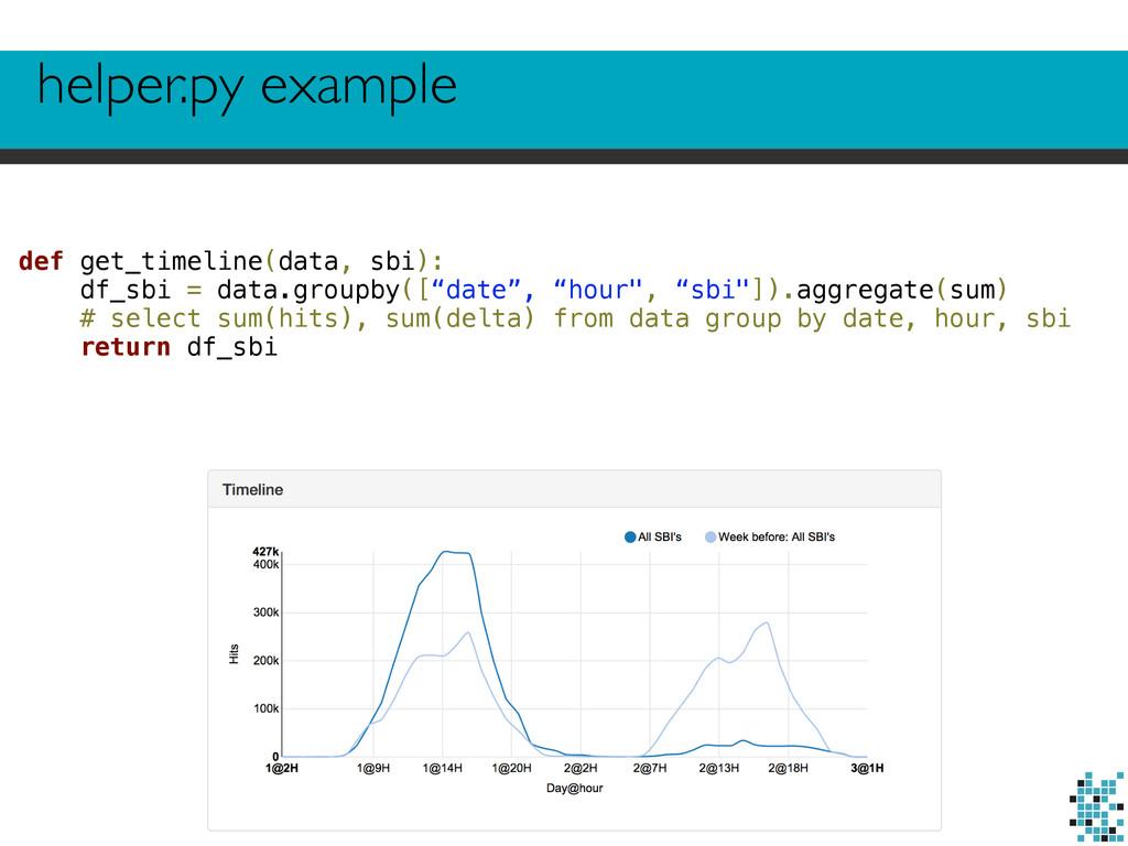 helper.py example def get_timeline(data, sbi): ...