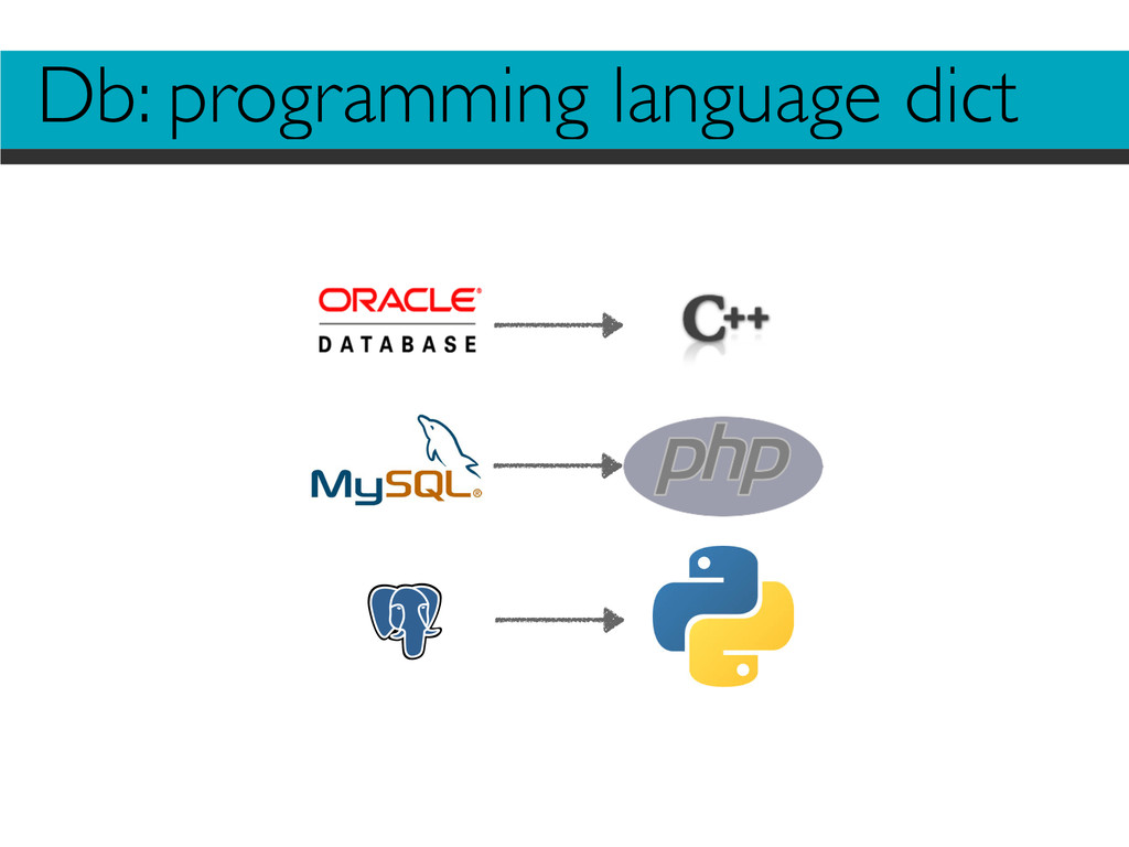 Db: programming language dict