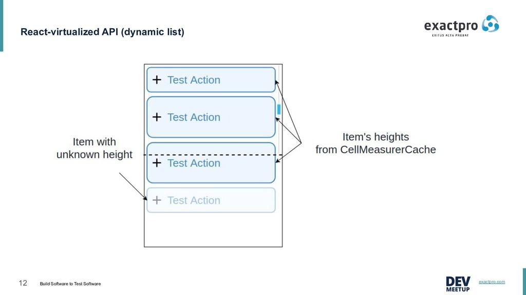 12 Build Software to Test Software exactpro.com...