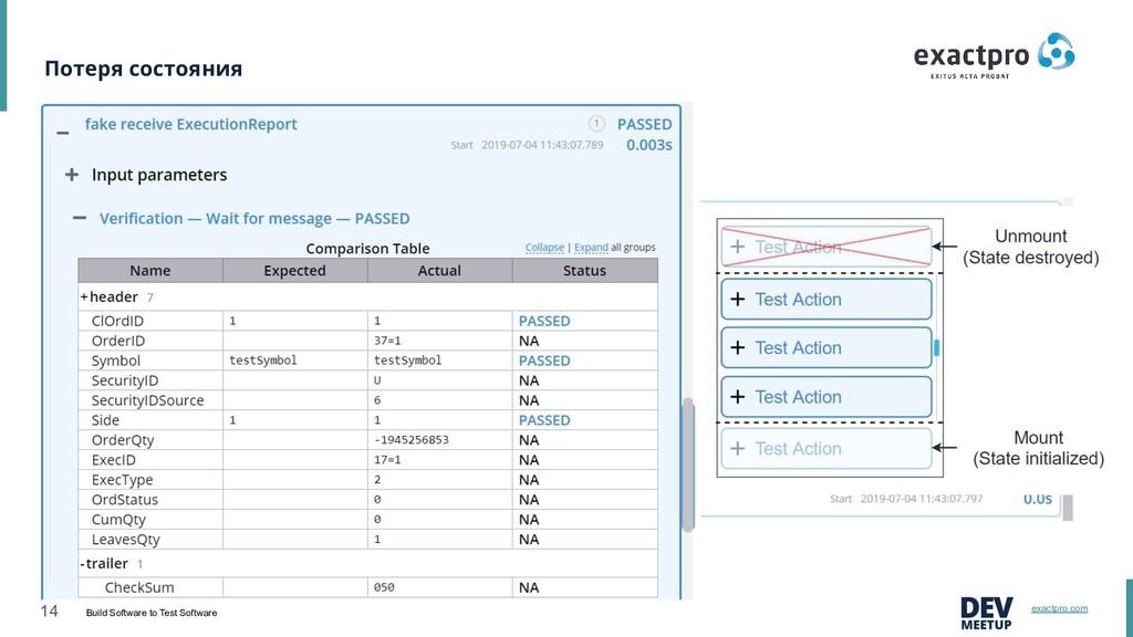 14 Build Software to Test Software exactpro.com...