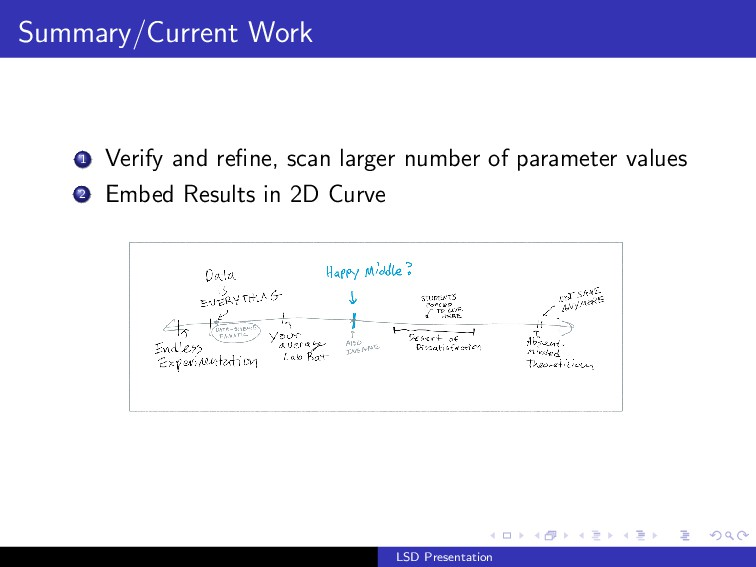 Summary/Current Work 1 Verify and refine, scan l...