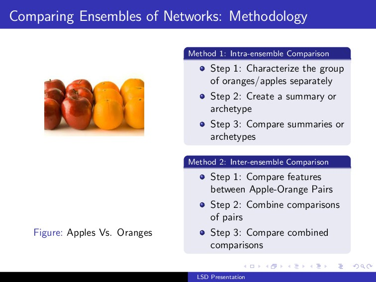 Comparing Ensembles of Networks: Methodology Fi...
