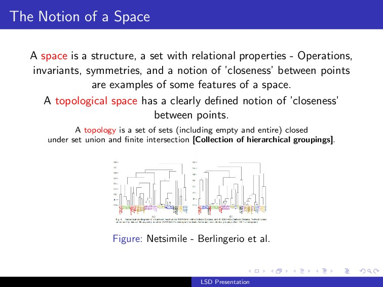 The Notion of a Space A space is a structure, a...