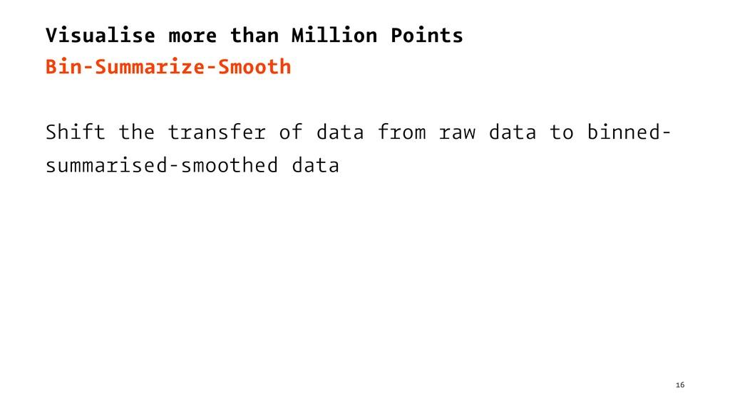 Visualise more than Million Points Bin-Summariz...