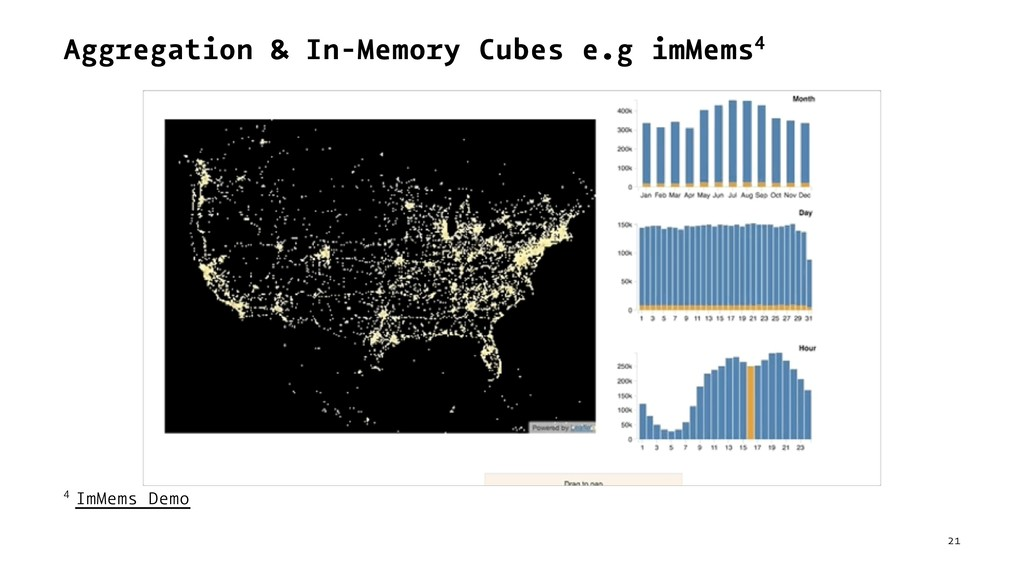 Aggregation & In-Memory Cubes e.g imMems4 4 ImM...