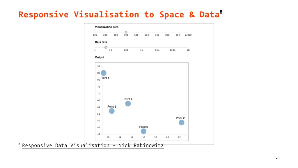 Responsive Visualisation to Space & Data8 8 Res...