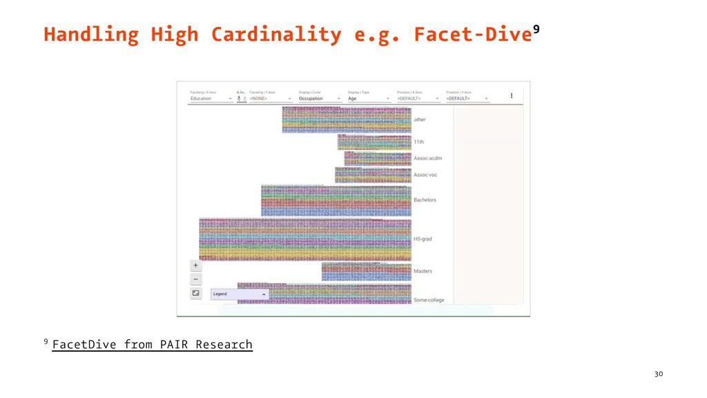 Handling High Cardinality e.g. Facet-Dive9 9 Fa...