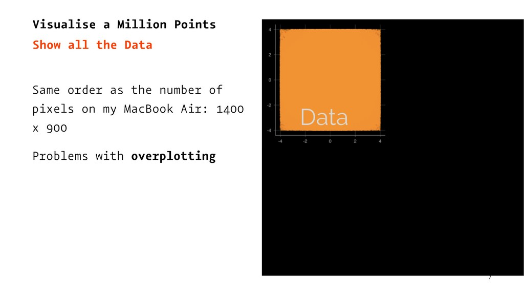 Visualise a Million Points Show all the Data Sa...