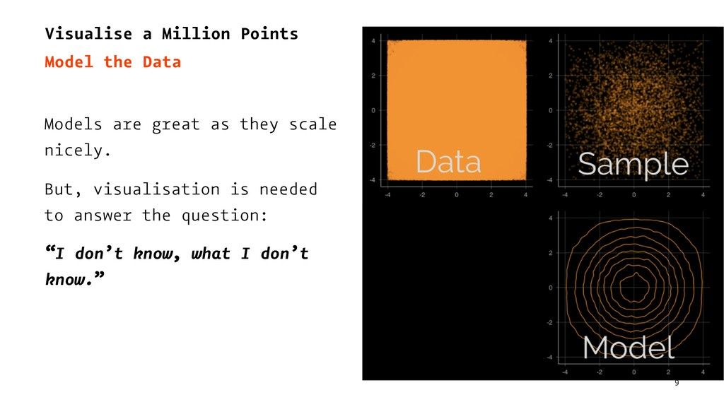 Visualise a Million Points Model the Data Model...