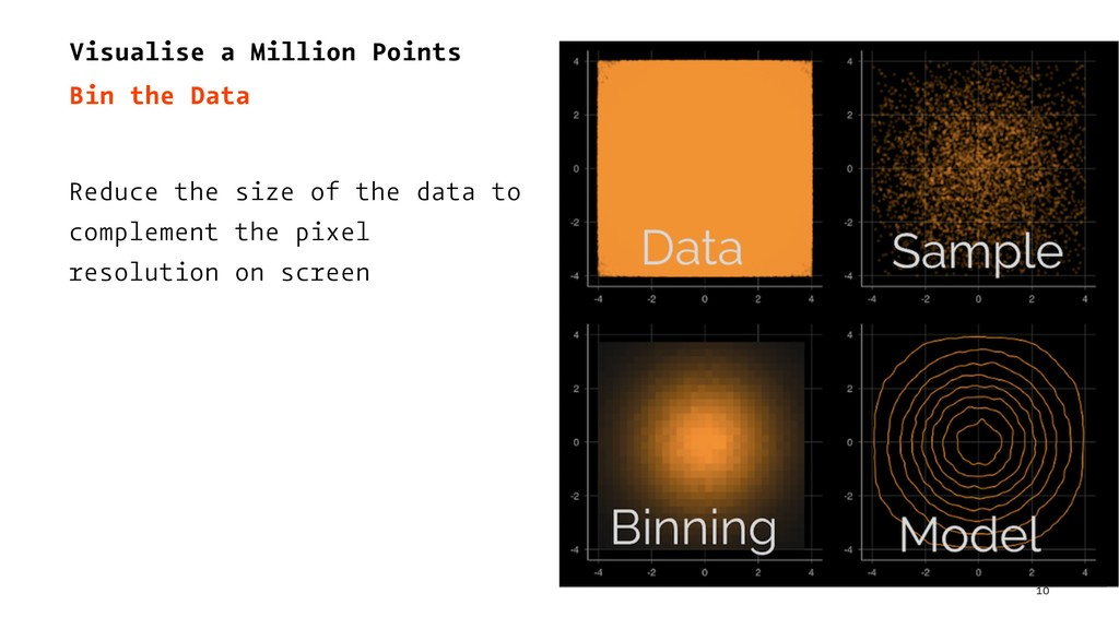 Visualise a Million Points Bin the Data Reduce ...