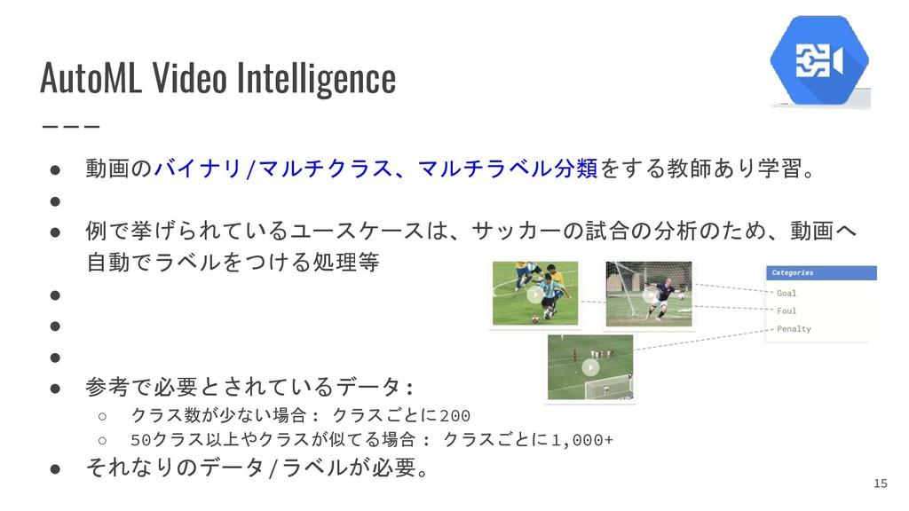 AutoML Video Intelligence ● 動画のバイナリ/マルチクラス、マルチラ...
