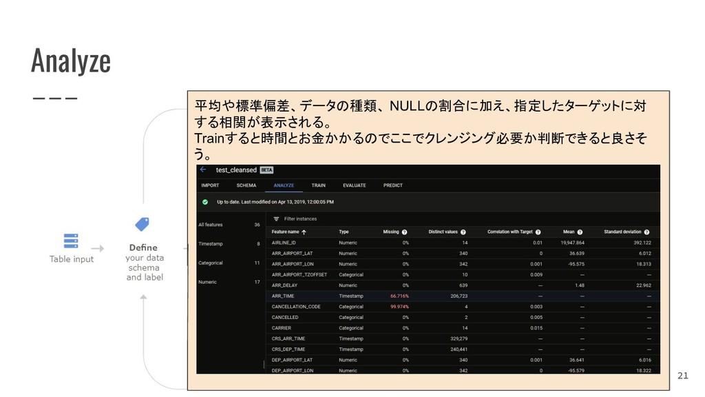 Analyze 21 平均や標準偏差、データの種類、 NULLの割合に加え、指定したターゲット...