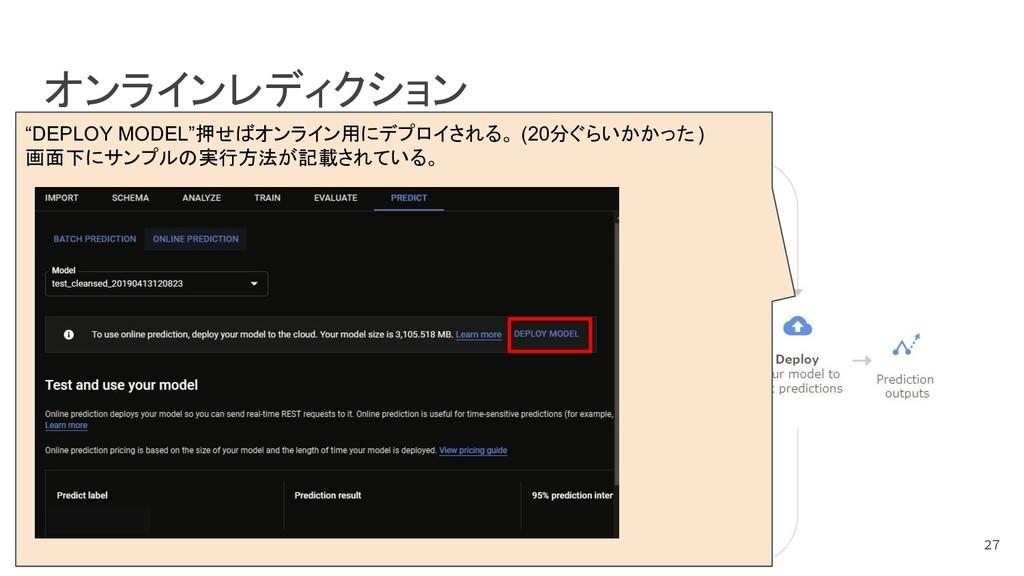 """オンラインレディクション 27 """"DEPLOY MODEL""""押せばオンライン用にデプロイされる..."""
