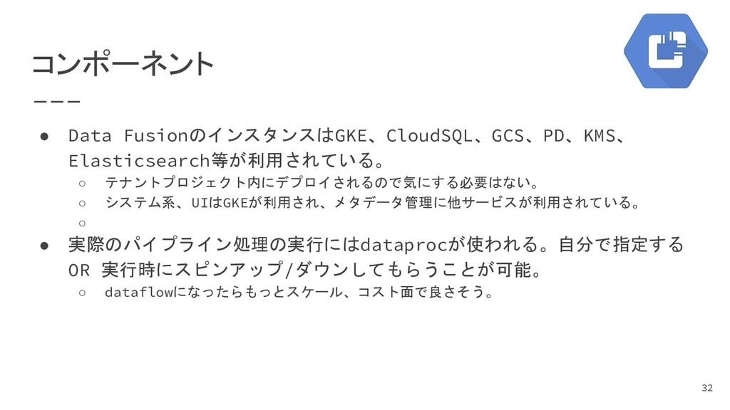 コンポーネント ● Data FusionのインスタンスはGKE、CloudSQL、GCS、P...