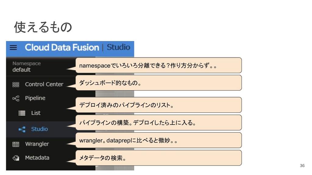 使えるもの 36 namespaceでいろいろ分離できる ?作り方分からず。。 ダッシュボード...