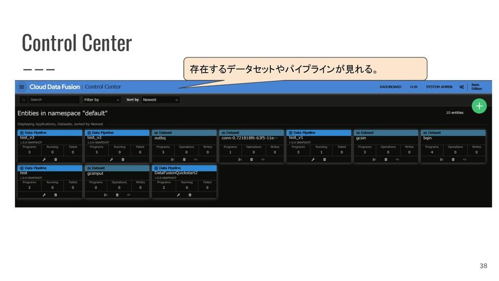 Control Center 38 存在するデータセットやパイプラインが見れる。
