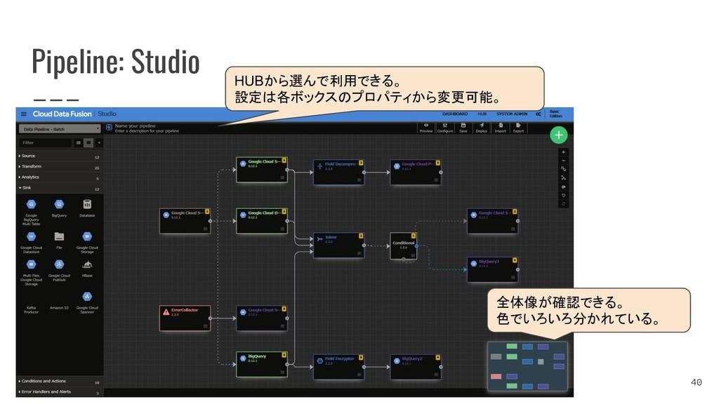 Pipeline: Studio 40 HUBから選んで利用できる。 設定は各ボックスのプロパ...