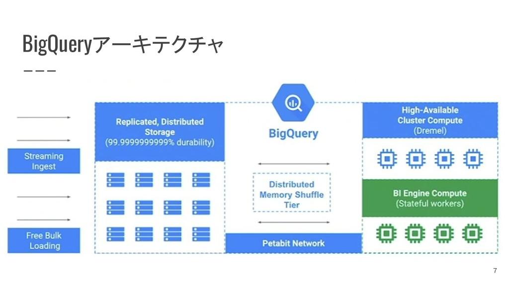 BigQueryアーキテクチャ 7