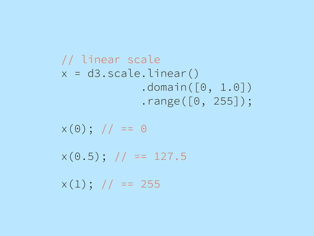 // linear scale x = d3.scale.linear() .domain([...