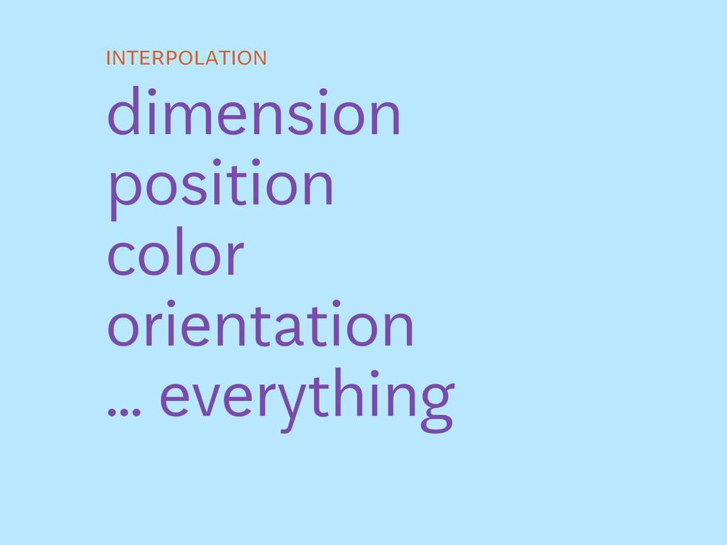 interpolation dimension position color orientat...