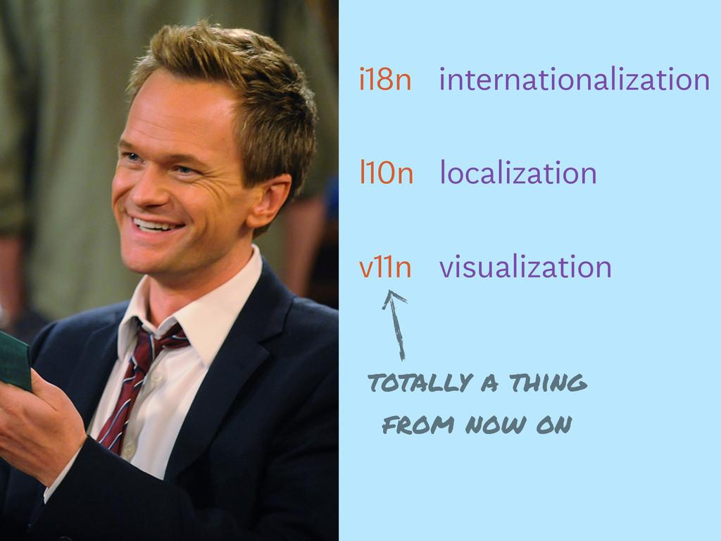 visualization localization internationalization...