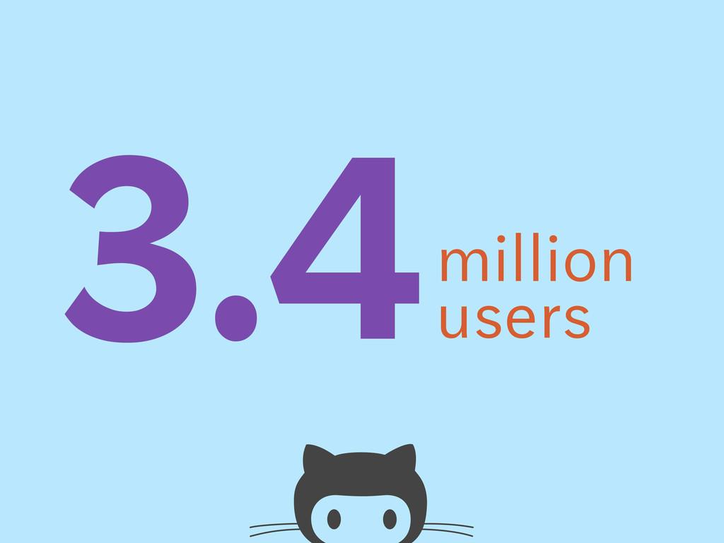 "!.""million users"
