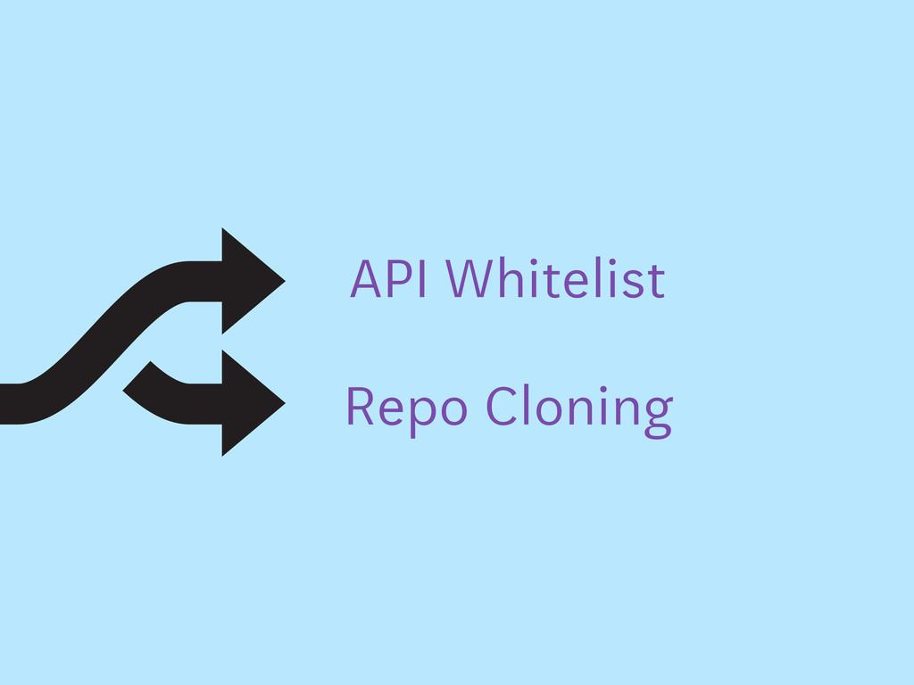 API Whitelist Repo Cloning