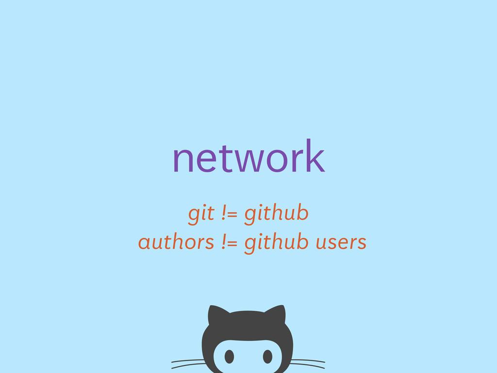 git != github network authors != github users