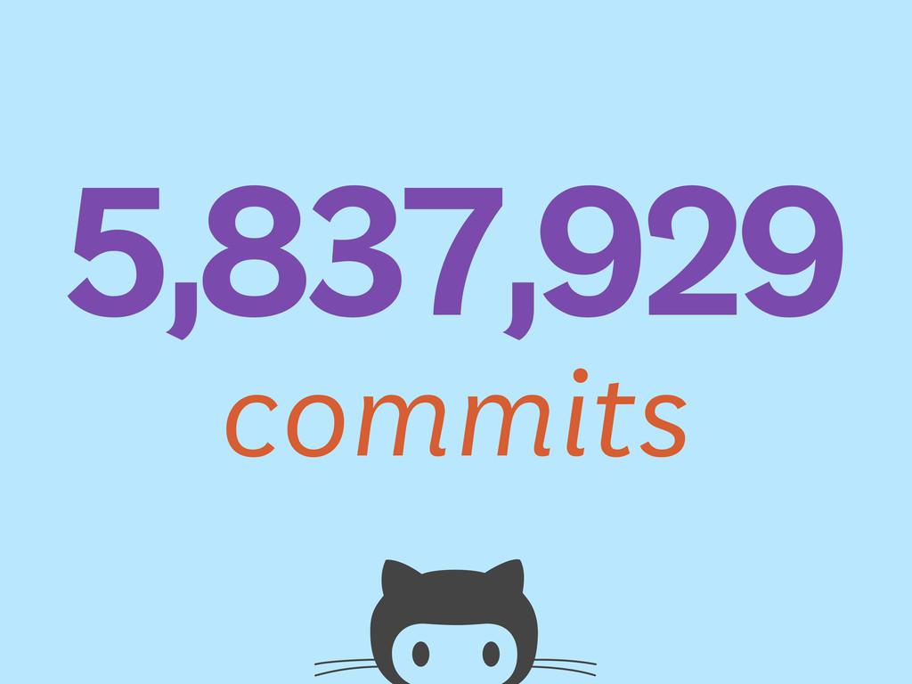 #,)!$,*%* commits