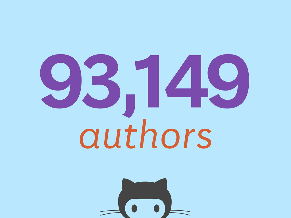 """*!,'""""* authors"""