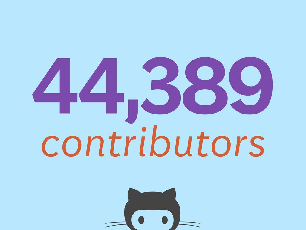 """"""""""",!)* contributors"""