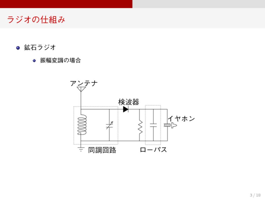 ϥδΦͷΈ ߭ੴϥδΦ ৼ෯มௐͷ߹ 同調回路 検波器 ローパス イヤホン アンテナ 3...