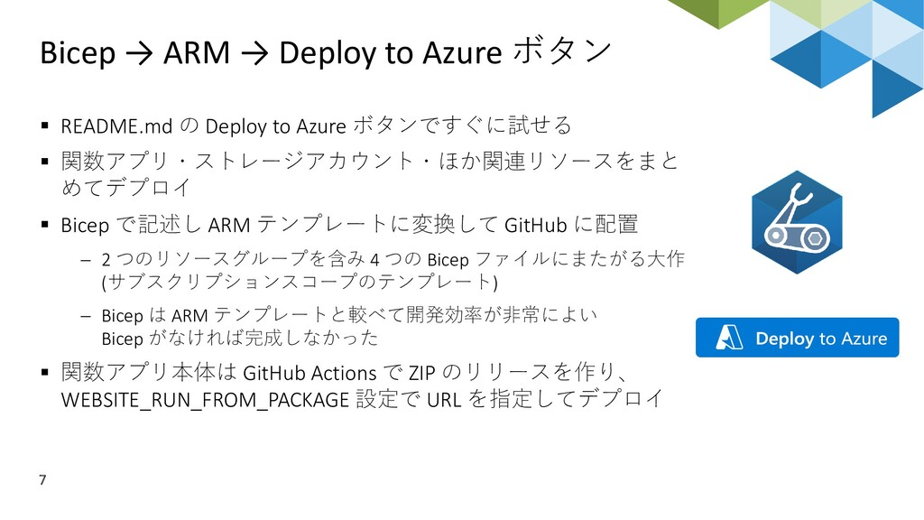 Bicep → ARM → Deploy to Azure ボタン 7 ▪ README.md...