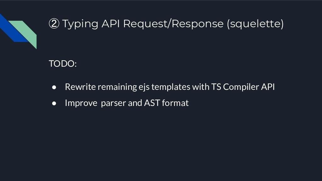 ② Typing API Request/Response (squelette) TODO:...