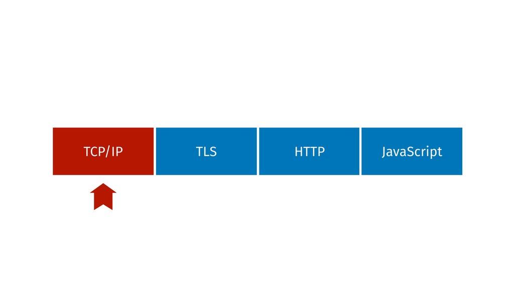 TLS HTTP JavaScript TCP/IP