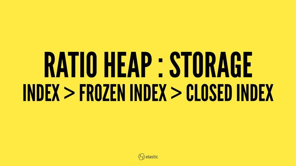 RATIO HEAP : STORAGE INDEX > FROZEN INDEX > CLO...