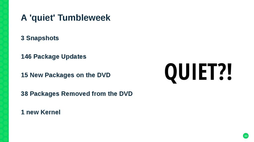 30 A 'quiet' Tumbleweek 3 Snapshots 146 Package...