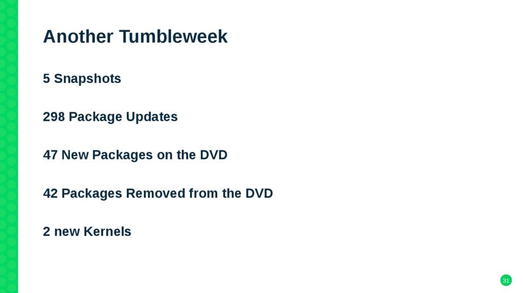 31 Another Tumbleweek 5 Snapshots 298 Package U...