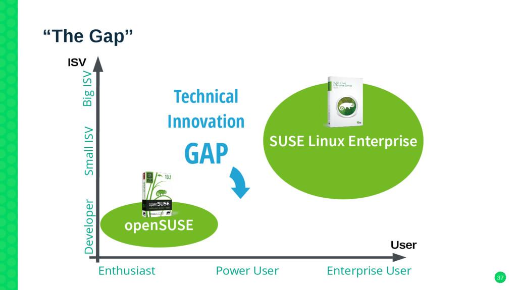 "37 ""The Gap"" ISV User SUSE Linux Enterprise ope..."