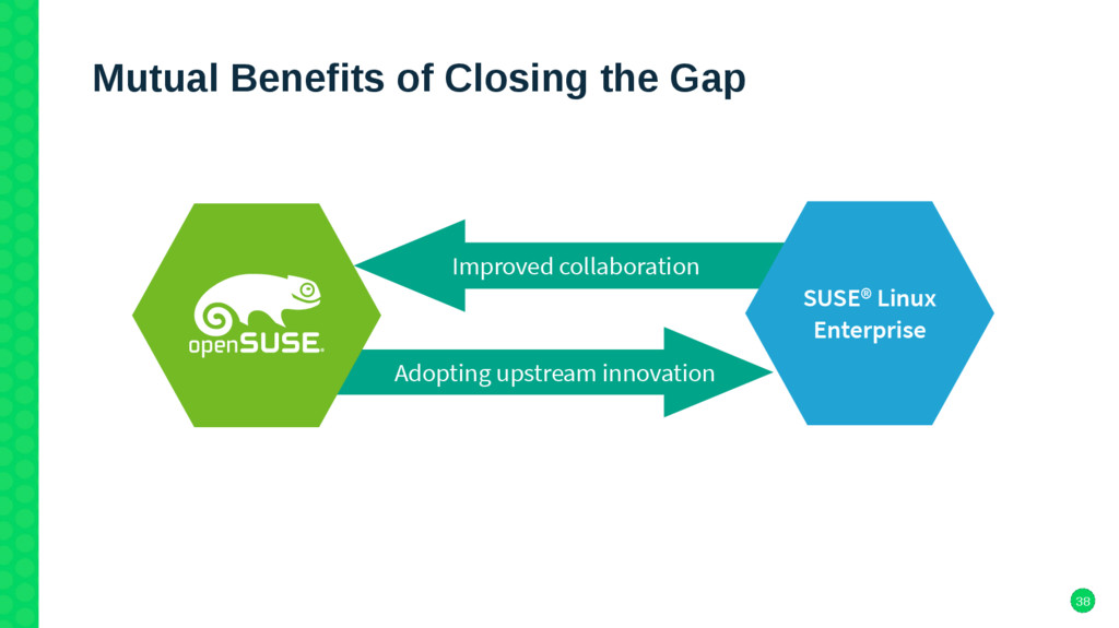 38 Mutual Benefits of Closing the Gap Improved ...