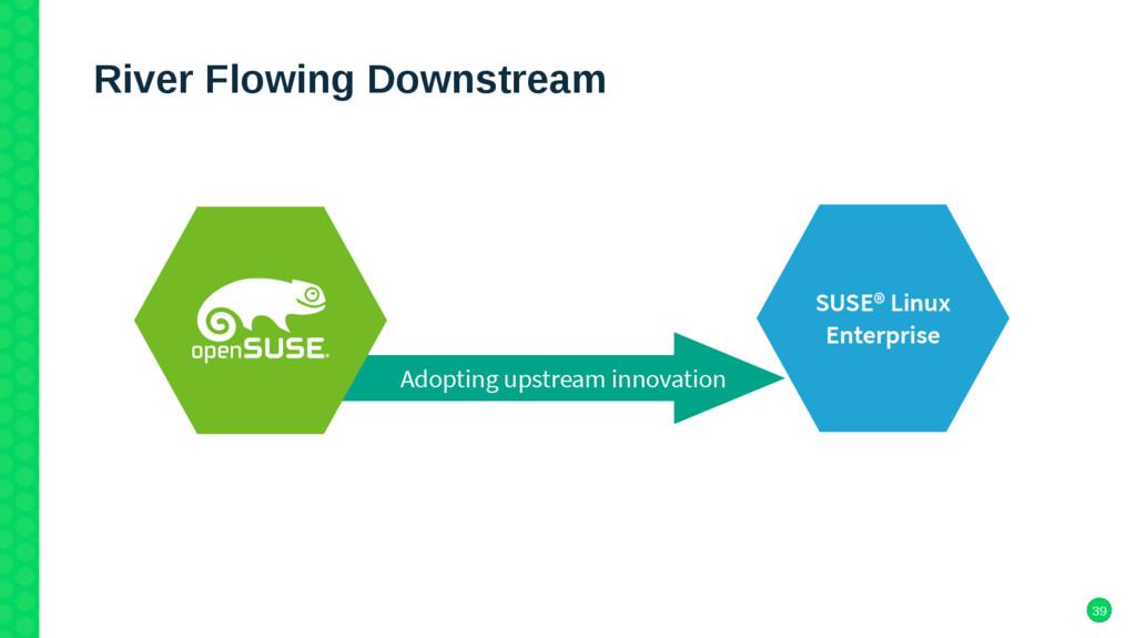 39 River Flowing Downstream SUSE® Linux Enterpr...