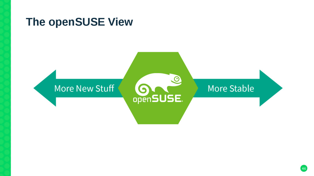 46 The openSUSE View More Stable More New Stuf